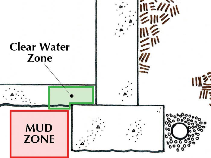 our drainage system sits above the mud underneath your basement floor