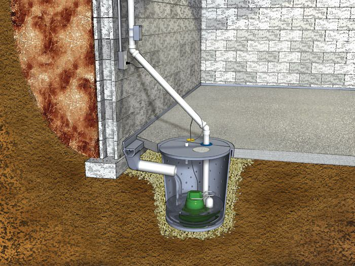 the supersump basement sump pump system