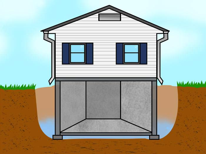 High Quality A Home With A High Water Table That Can Lead To A Sump Pump Running  Constantly