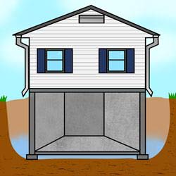 home with a high water table that can lead to a sump pump running
